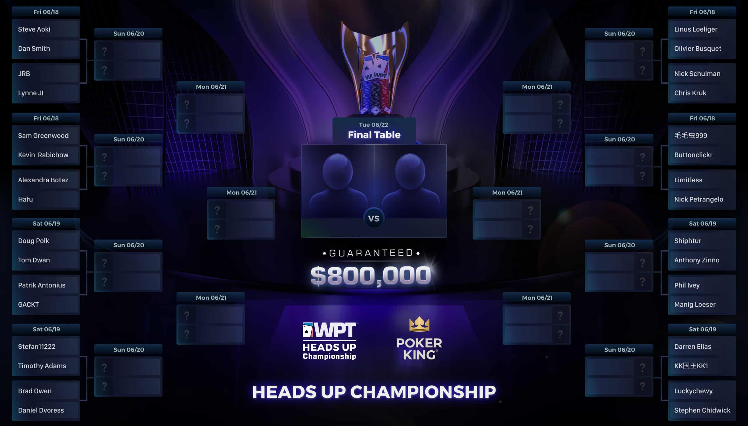 wpt national heads-up